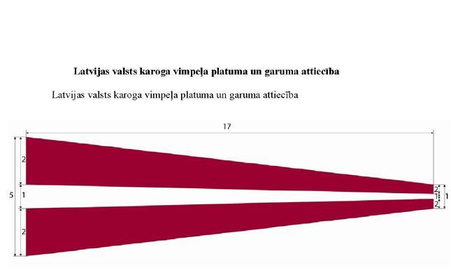 Vimpelis